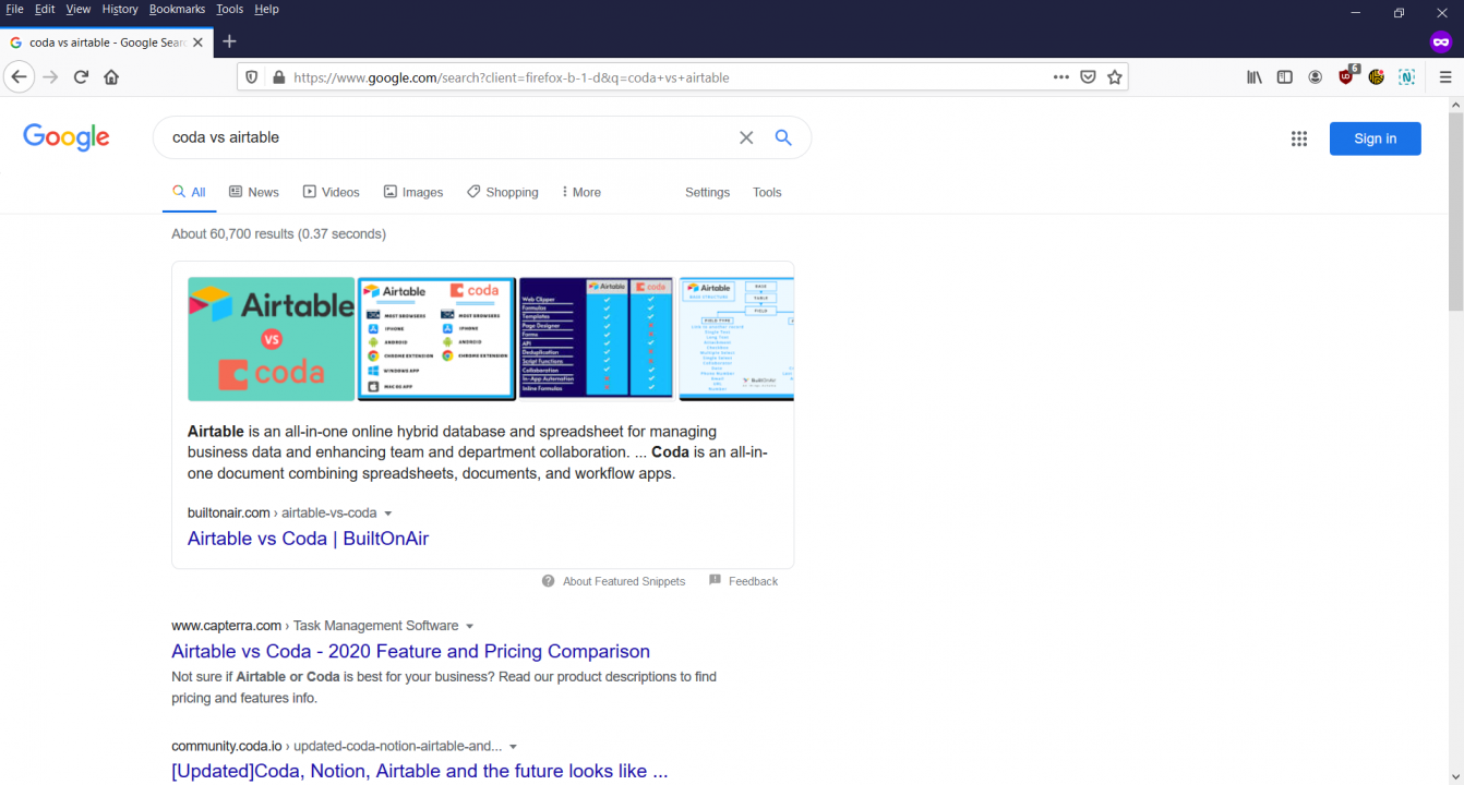 Ranked in Top 10 in Google and Captured Multiple Featured Snippets